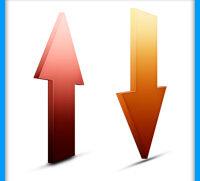 Ставки на основе изменения коэффициентов